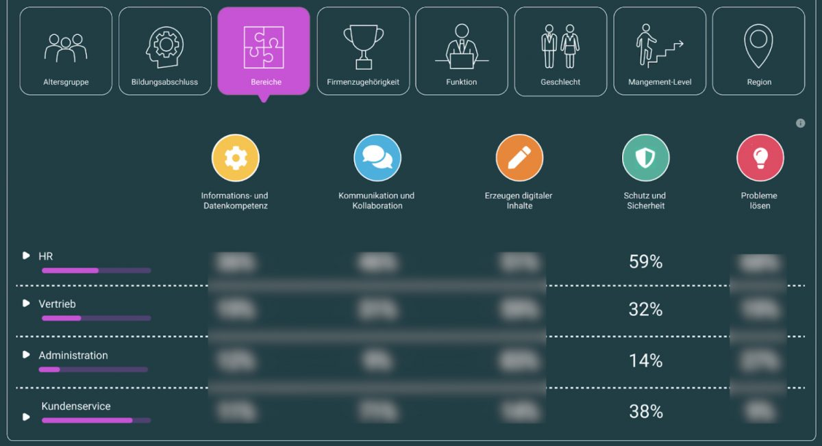 auswertung_talent digital